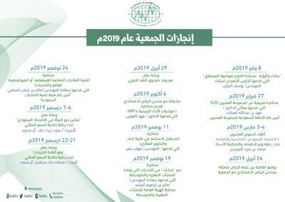 إنجازات الجمعية 2019